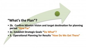 Vision to Action - What's the Plan?