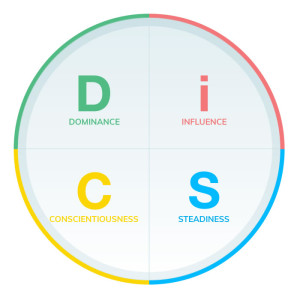 DiSC - Dominance, influence, Conscientiousness, Steadiness
