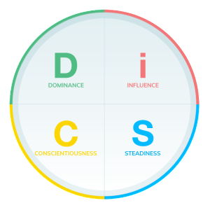 Everything DiSC - Dominance, influence, Conscientiousness, Steadiness